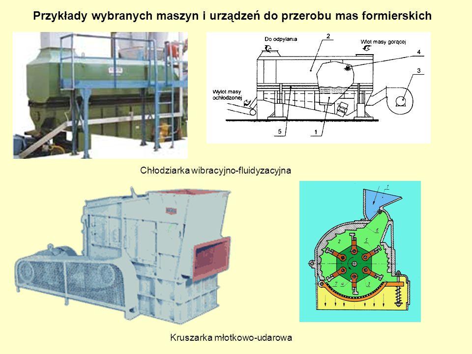 Przykłady wybranych maszyn i urządzeń do przerobu mas formierskich Chłodziarka wibracyjno-fluidyzacyjna Kruszarka młotkowo-udarowa