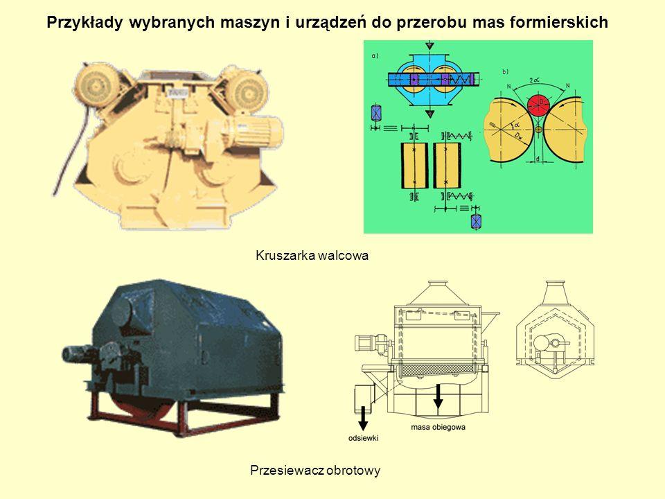 Przykłady wybranych maszyn i urządzeń do przerobu mas formierskich Kruszarka walcowa Przesiewacz obrotowy