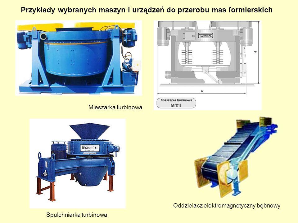 Przykłady wybranych maszyn i urządzeń do przerobu mas formierskich Oddzielacz elektromagnetyczny bębnowy Mieszarka turbinowa Spulchniarka turbinowa