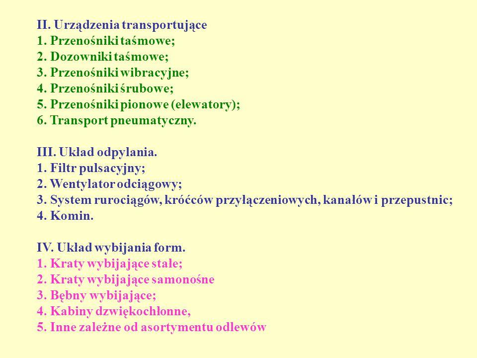 II. Urządzenia transportujące 1. Przenośniki taśmowe; 2. Dozowniki taśmowe; 3. Przenośniki wibracyjne; 4. Przenośniki śrubowe; 5. Przenośniki pionowe