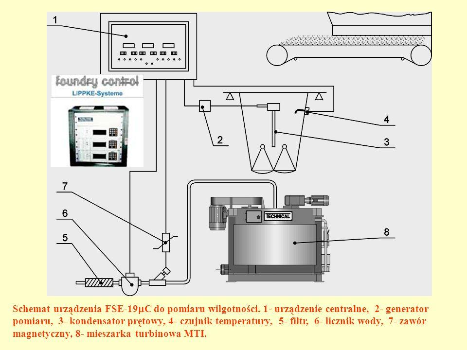 Schemat urządzenia FSE-19 C do pomiaru wilgotności. 1- urządzenie centralne, 2- generator pomiaru, 3- kondensator prętowy, 4- czujnik temperatury, 5-