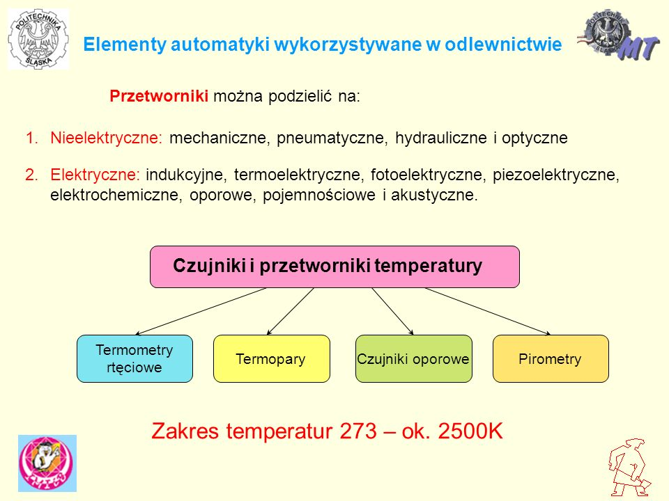Elementy automatyki wykorzystywane w odlewnictwie Przetworniki można podzielić na: 1.Nieelektryczne: mechaniczne, pneumatyczne, hydrauliczne i optyczn