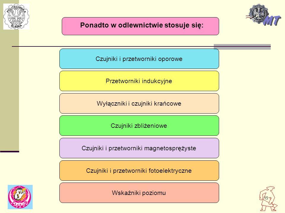 15 Ponadto w odlewnictwie stosuje się: Czujniki i przetworniki oporowe Przetworniki indukcyjne Wyłączniki i czujniki krańcowe Czujniki zbliżeniowe Czu