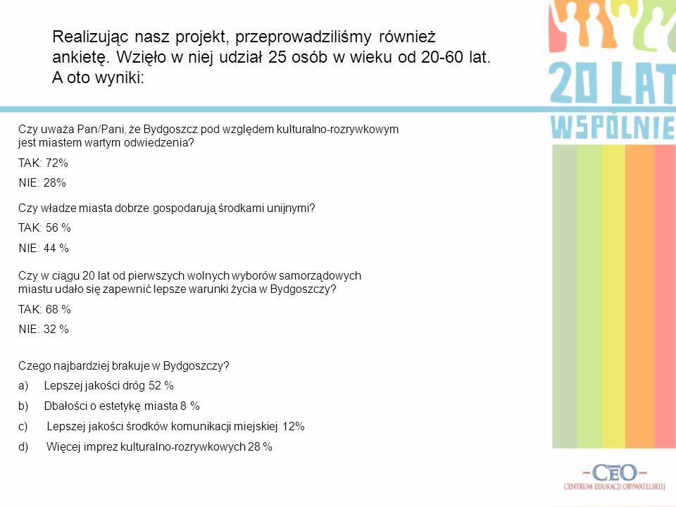Realizując nasz projekt, przeprowadziliśmy również ankietę. Wzięło w niej udział 25 osób w wieku od 20-60 lat. A oto wyniki: Czy uważa Pan/Pani, że By