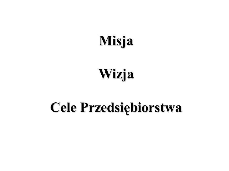 MisjaWizja Cele Przedsiębiorstwa