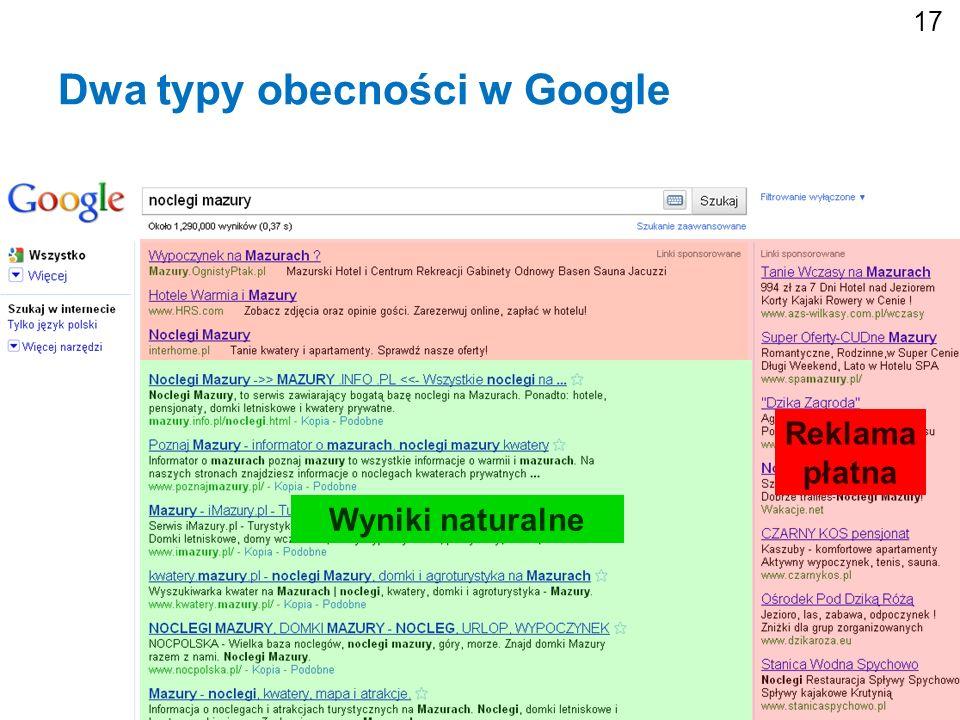 17 Wyniki naturalne Reklama płatna Dwa typy obecności w Google