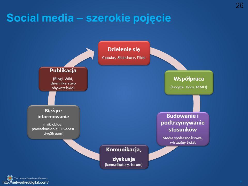 26 Social media – szerokie pojęcie Dzielenie się Youtube, Slideshare, Flickr Współpraca (Google. Docs, MMO) Budowanie i podtrzymywanie stosunków Media