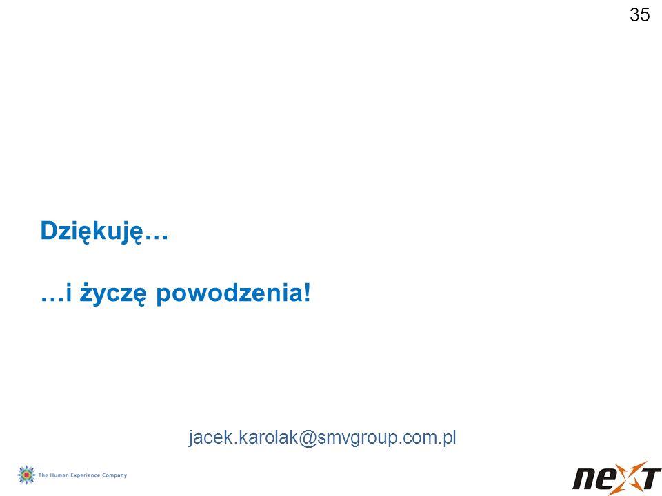 35 Dziękuję… …i życzę powodzenia! jacek.karolak@smvgroup.com.pl