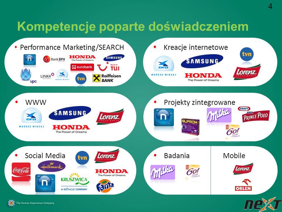 4 Kreacje internetowe WWW Social Media Projekty zintegrowane Badania Mobile Performance Marketing/SEARCH Kompetencje poparte doświadczeniem