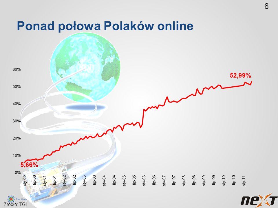 6 Ponad połowa Polaków online Źródło: TGI