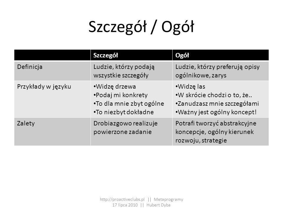 Będę potrzebował dodatkowych informacji dotyczących Twojej opinii z drugiej strony, z trzeciego akapitu http://proactiveclubs.pl || Metaprogramy 17 lipca 2010 || Hubert Dyba