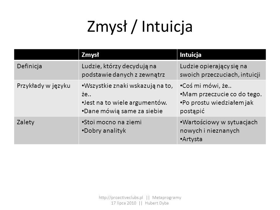 Zmysł / Intuicja ZmysłIntuicja DefinicjaLudzie, którzy decydują na podstawie danych z zewnątrz Ludzie opierający się na swoich przeczuciach, intuicji