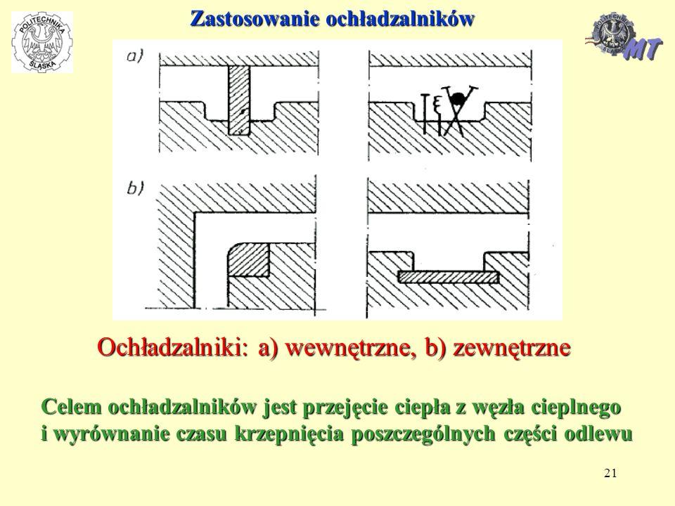 21 Zastosowanie ochładzalników Ochładzalniki: a) wewnętrzne, b) zewnętrzne Celem ochładzalników jest przejęcie ciepła z węzła cieplnego i wyrównanie c