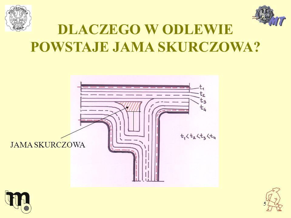 6 Jama skurczowa otwarta Jama skurczowa zamknięta (ukryta) Makrorzadzizna Mikrorzadzizna