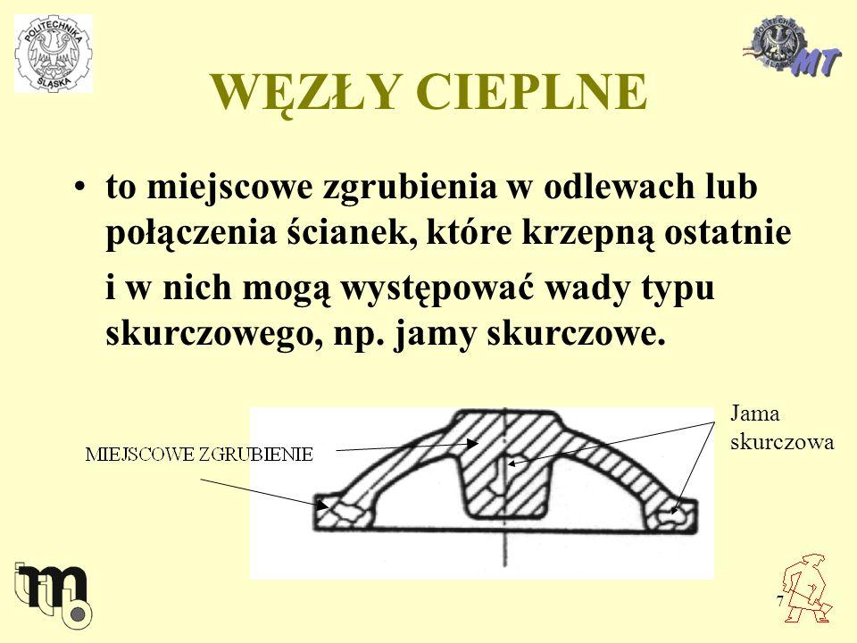 7 WĘZŁY CIEPLNE to miejscowe zgrubienia w odlewach lub połączenia ścianek, które krzepną ostatnie i w nich mogą występować wady typu skurczowego, np.