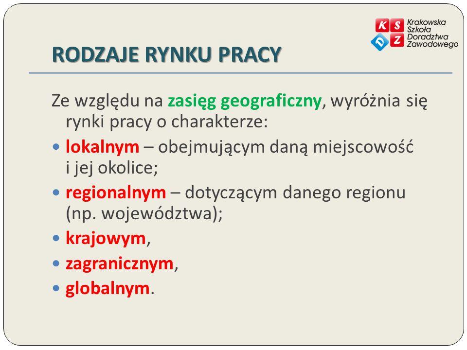RODZAJE RYNKU PRACY CD.Podział ze względu na określone cechy pracowników, np.: kwalifikacje (np.