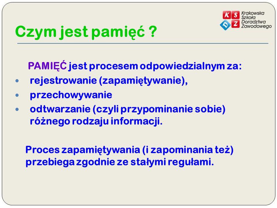 Czym jest pami ęć ? PAMI ĘĆ jest procesem odpowiedzialnym za: rejestrowanie (zapami ę tywanie), przechowywanie odtwarzanie (czyli przypominanie sobie)