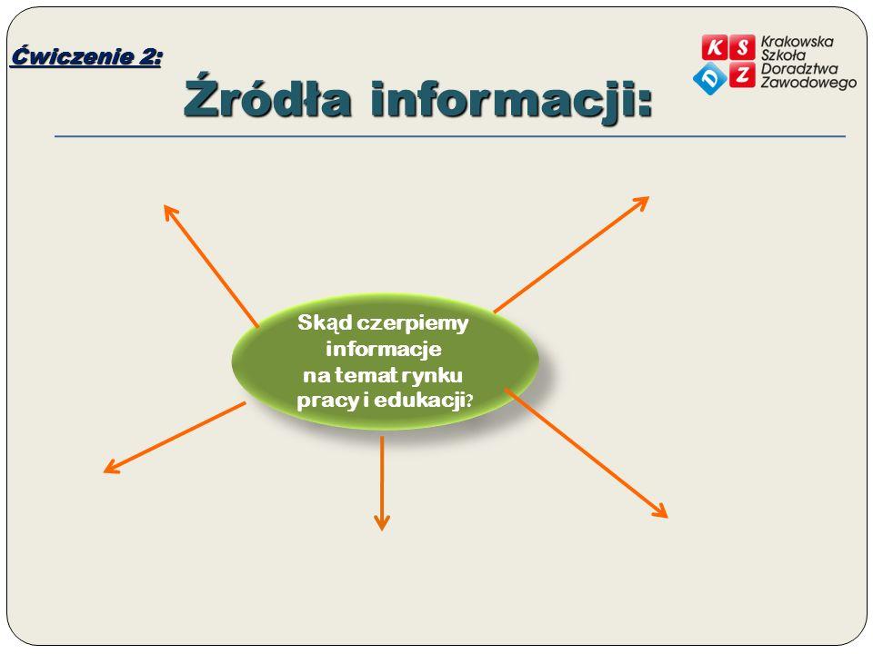 Ćwiczenie 2: Źródła informacji: Sk ą d czerpiemy informacje na temat rynku pracy i edukacji ?