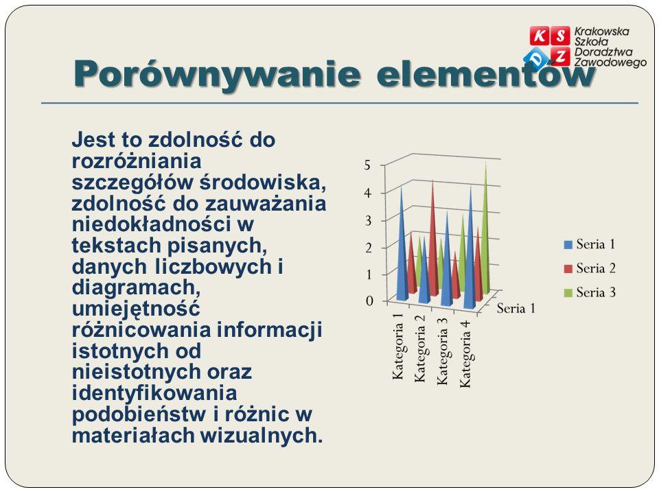 Porównywanie elementów Jest to zdolność do rozróżniania szczegółów środowiska, zdolność do zauważania niedokładności w tekstach pisanych, danych liczb