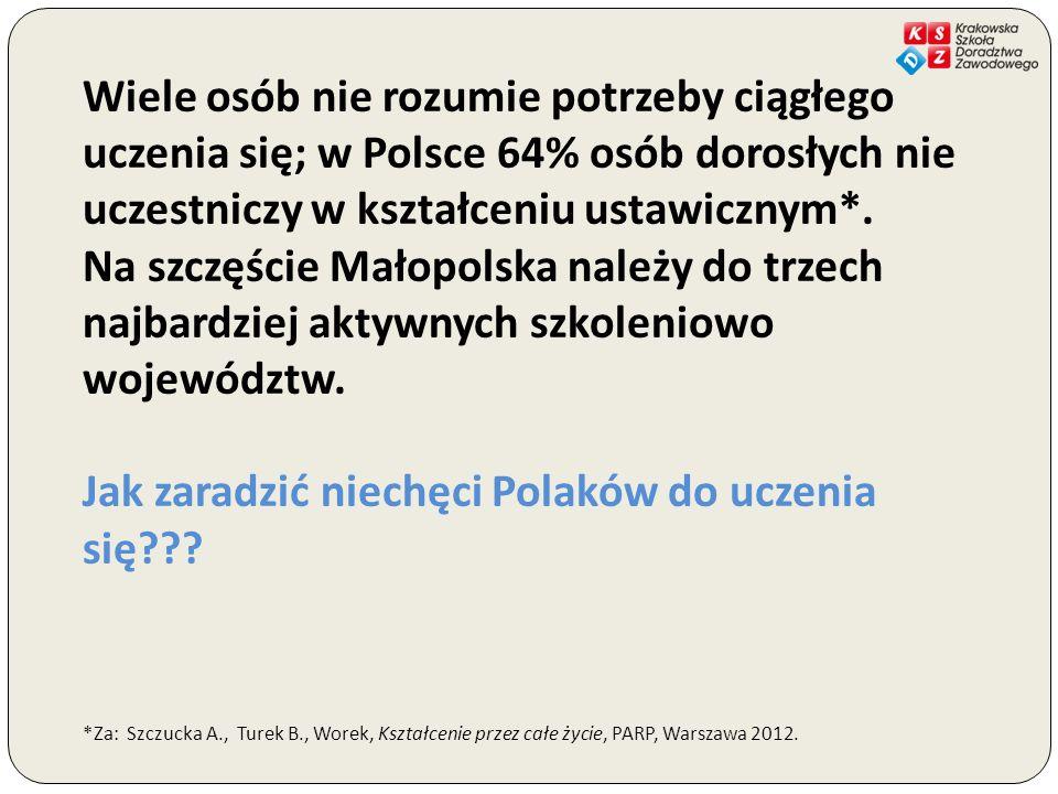 Wiele osób nie rozumie potrzeby ciągłego uczenia się; w Polsce 64% osób dorosłych nie uczestniczy w kształceniu ustawicznym*. Na szczęście Małopolska