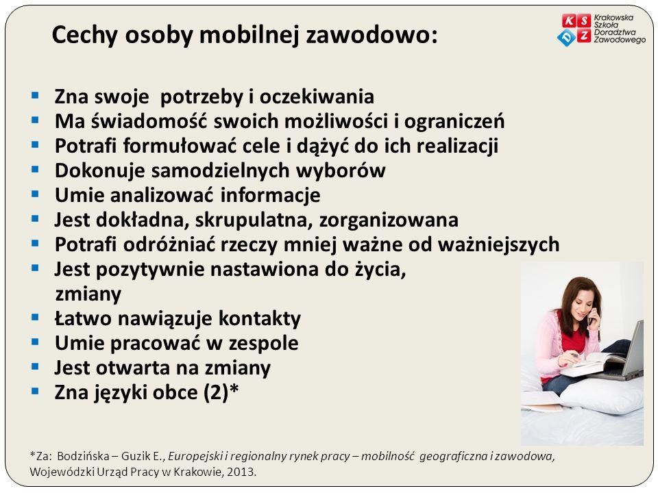 Cechy osoby mobilnej zawodowo: *Za: Bodzińska – Guzik E., Europejski i regionalny rynek pracy – mobilność geograficzna i zawodowa, Wojewódzki Urząd Pracy w Krakowie, 2013.