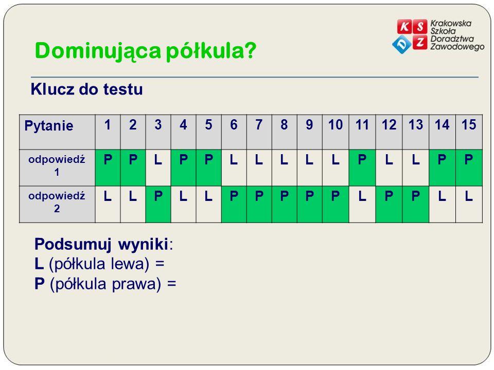 Dominuj ą ca pó ł kula? Klucz do testu Pytanie123456789101112131415 odpowiedź 1 PPLPPLLLLLPLLPP odpowiedź 2 LLPLLPPPPPLPPLL Podsumuj wyniki: L (półkul