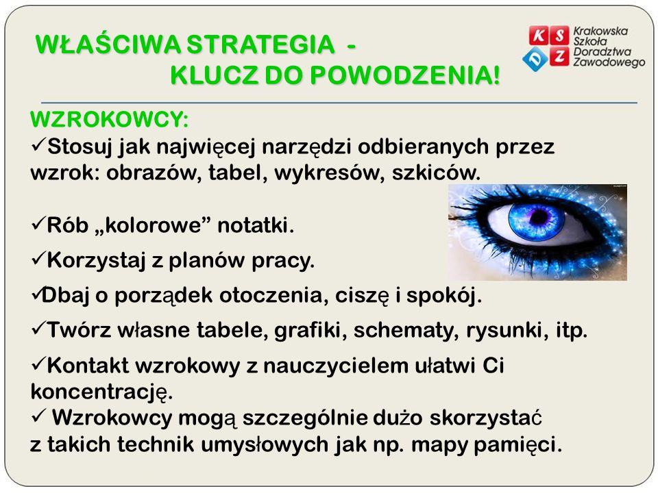 WŁAŚCIWA STRATEGIA - KLUCZ DO POWODZENIA.S Ł UCHOWCY: G ł o ś no powtarzaj.