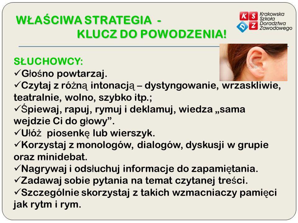 WŁAŚCIWA STRATEGIA - KLUCZ DO POWODZENIA.