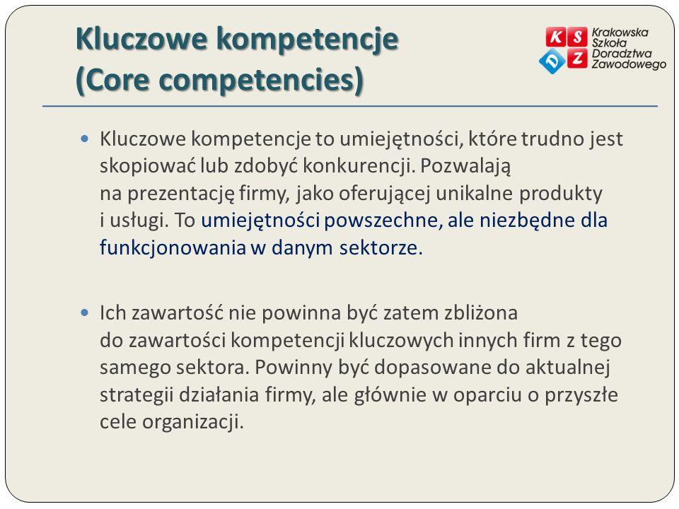 Kluczowe kompetencje (Core competencies) Kluczowe kompetencje to umiejętności, które trudno jest skopiować lub zdobyć konkurencji. Pozwalają na prezen