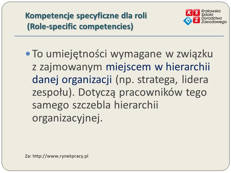 Kompetencje specyficzne dla roli (Role-specific competencies) To umiejętności wymagane w związku z zajmowanym miejscem w hierarchii danej organizacji