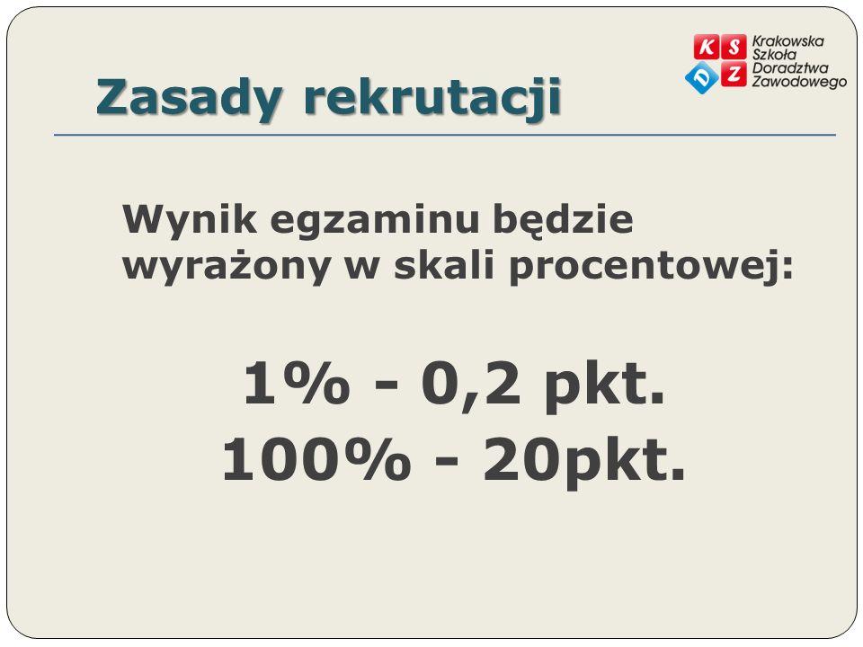 Zasady rekrutacji Wynik egzaminu będzie wyrażony w skali procentowej: 1% - 0,2 pkt. 100% - 20pkt.