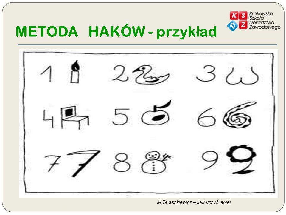 METODA HAKÓW - przyk ł ad M.Taraszkiewicz – Jak uczyć lepiej