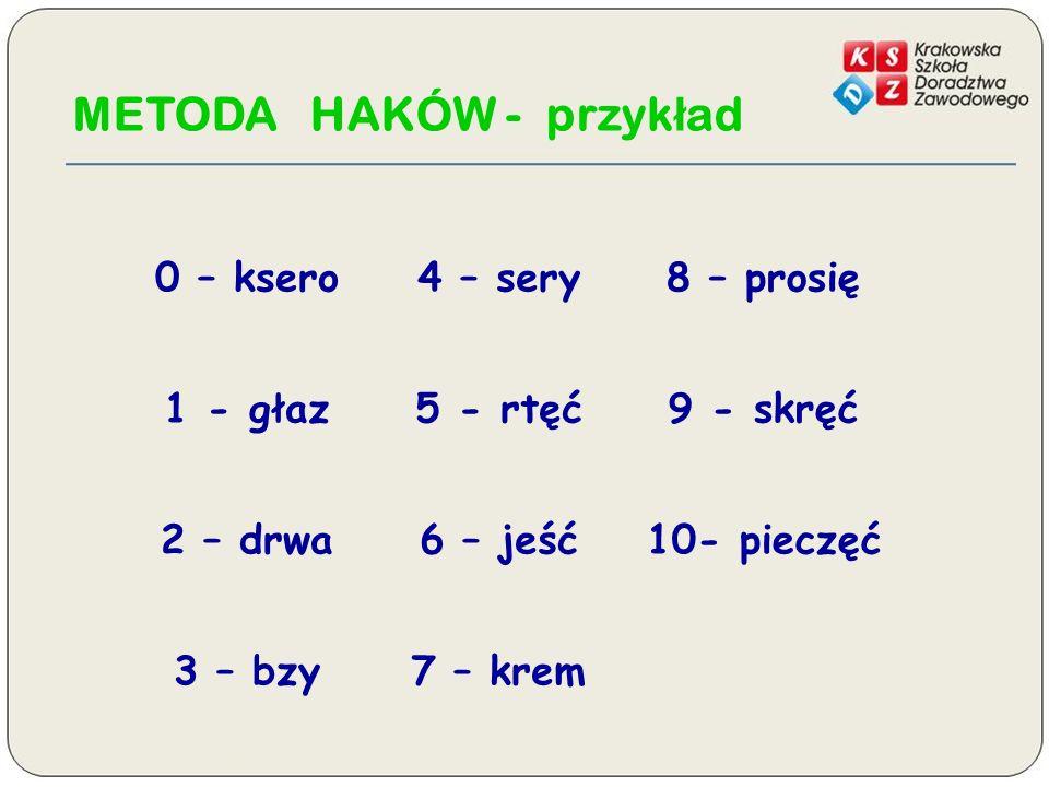 0 – ksero4 – sery8 – prosię 1 - głaz5 - rtęć9 - skręć 2 – drwa6 – jeść10- pieczęć 3 – bzy7 – krem METODA HAKÓW - przyk ł ad