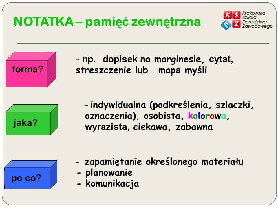 NOTATKA – pami ęć zewn ę trzna forma.- np.