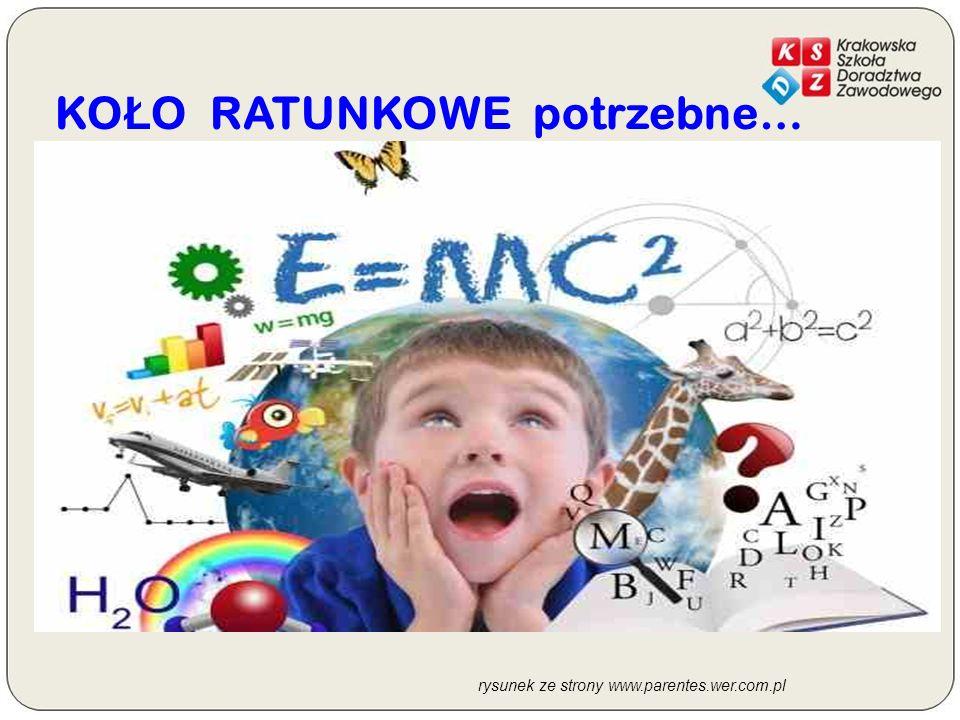 KO Ł O RATUNKOWE potrzebne… rysunek ze strony www.parentes.wer.com.pl