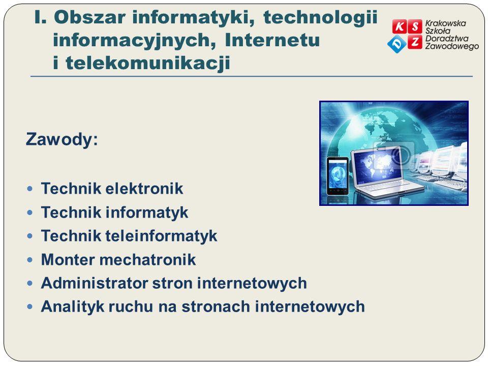 I. Obszar informatyki, technologii informacyjnych, Internetu i telekomunikacji Zawody: Technik elektronik Technik informatyk Technik teleinformatyk Mo