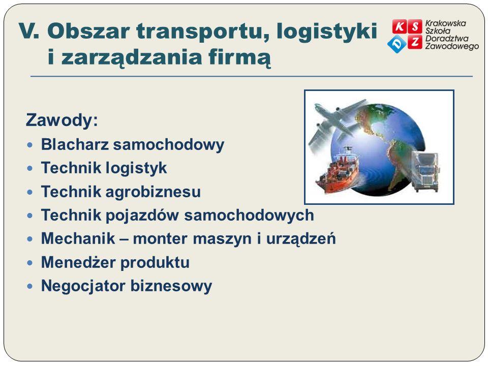 V. Obszar transportu, logistyki i zarządzania firmą Zawody: Blacharz samochodowy Technik logistyk Technik agrobiznesu Technik pojazdów samochodowych M