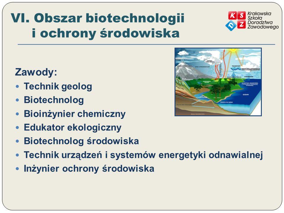 VI. Obszar biotechnologii i ochrony środowiska Zawody: Technik geolog Biotechnolog Bioinżynier chemiczny Edukator ekologiczny Biotechnolog środowiska