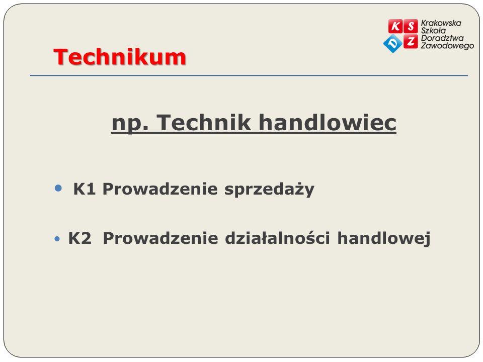 Technikum np. Technik handlowiec K1 Prowadzenie sprzedaży K2 Prowadzenie działalności handlowej