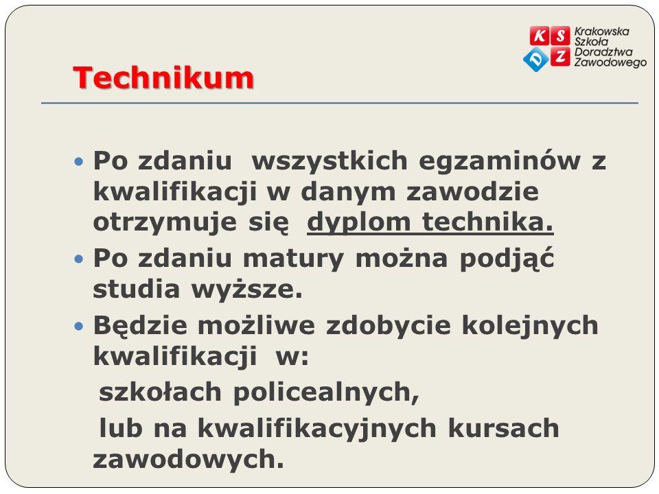 Technikum Po zdaniu wszystkich egzaminów z kwalifikacji w danym zawodzie otrzymuje się dyplom technika.