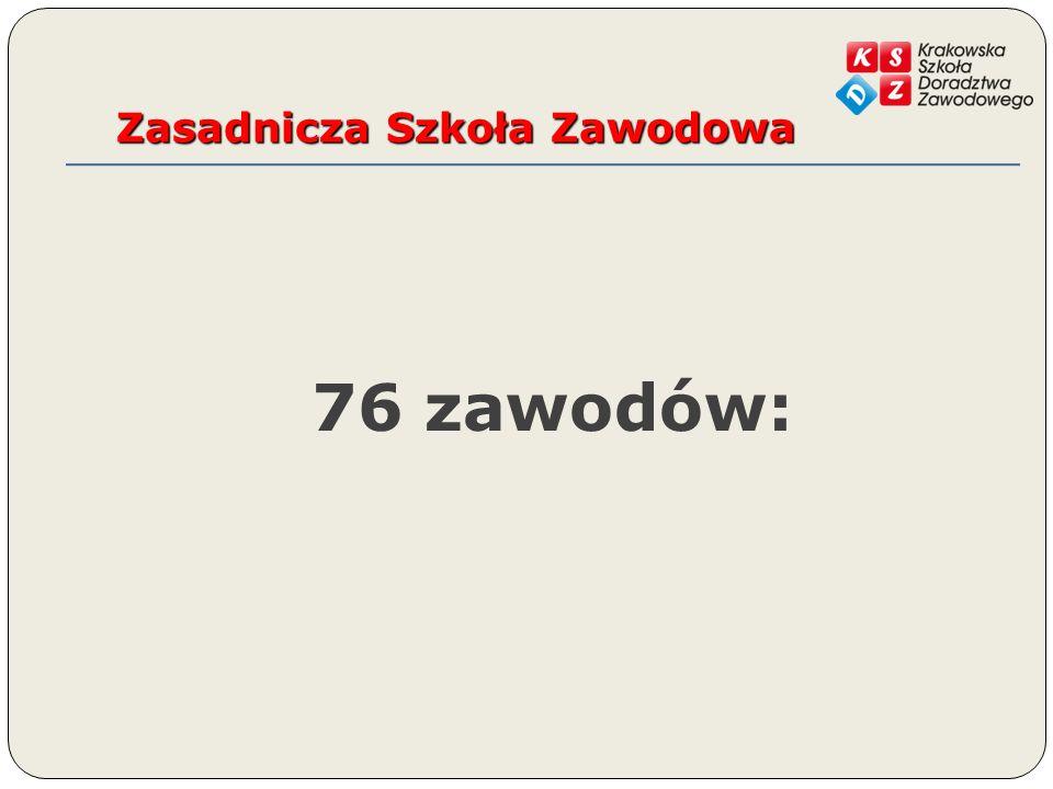 Zasadnicza Szkoła Zawodowa 76 zawodów: