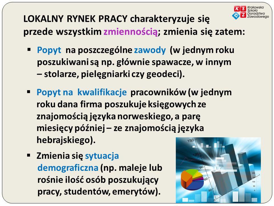 * Ź ród ł o: Michalska A., Le ń czuk M., W ę grzyn M., Pracodawca – Rynek - Pracownik, Wojewódzki Urz ą d Pracy w Krakowie, 2012.