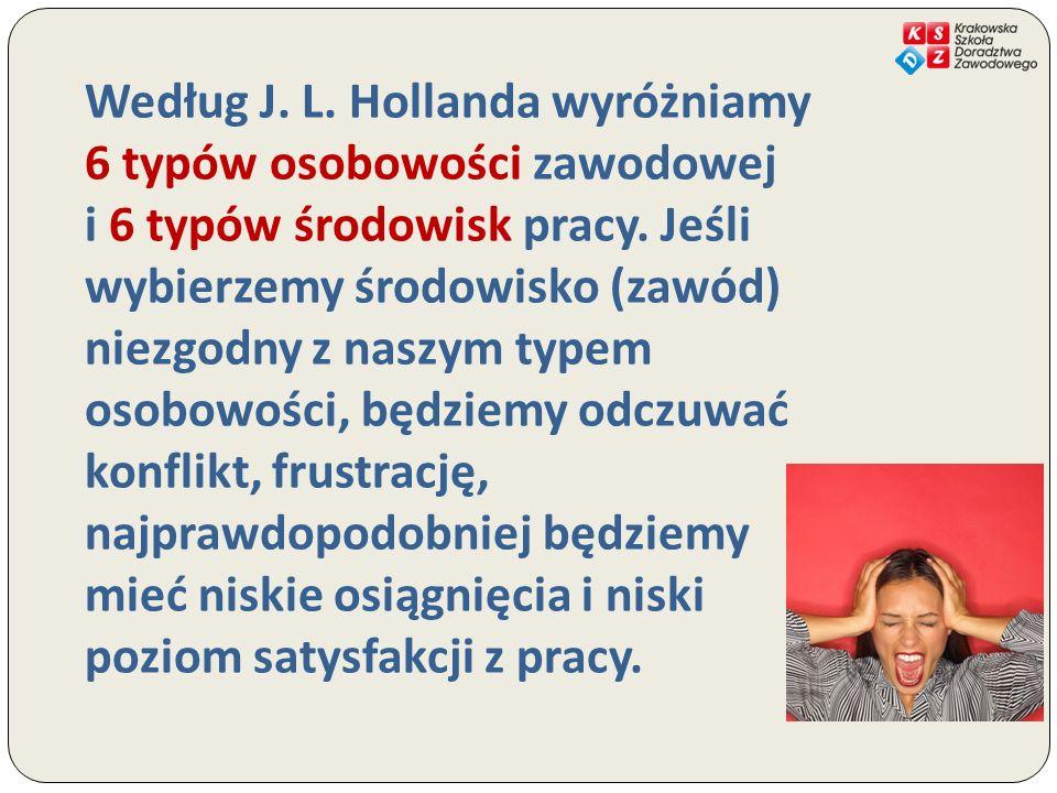 Według J. L. Hollanda wyróżniamy 6 typów osobowości zawodowej i 6 typów środowisk pracy. Jeśli wybierzemy środowisko (zawód) niezgodny z naszym typem