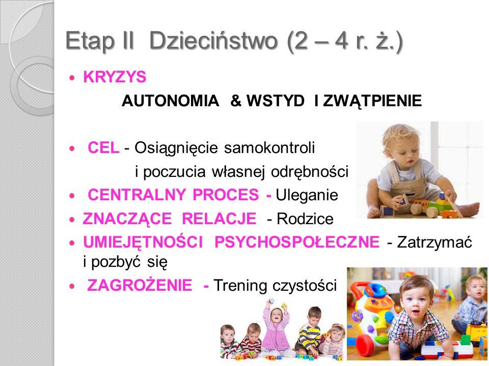 Etap II Dzieciństwo (2 – 4 r. ż.) KRYZYS AUTONOMIA & WSTYD I ZWĄTPIENIE CEL - Osiągnięcie samokontroli i poczucia własnej odrębności CENTRALNY PROCES