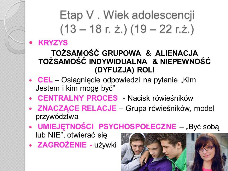 Etap V. Wiek adolescencji (13 – 18 r. ż.) (19 – 22 r.ż.) Etap V. Wiek adolescencji (13 – 18 r. ż.) (19 – 22 r.ż.) KRYZYS TOŻSAMOŚĆ GRUPOWA & ALIENACJA
