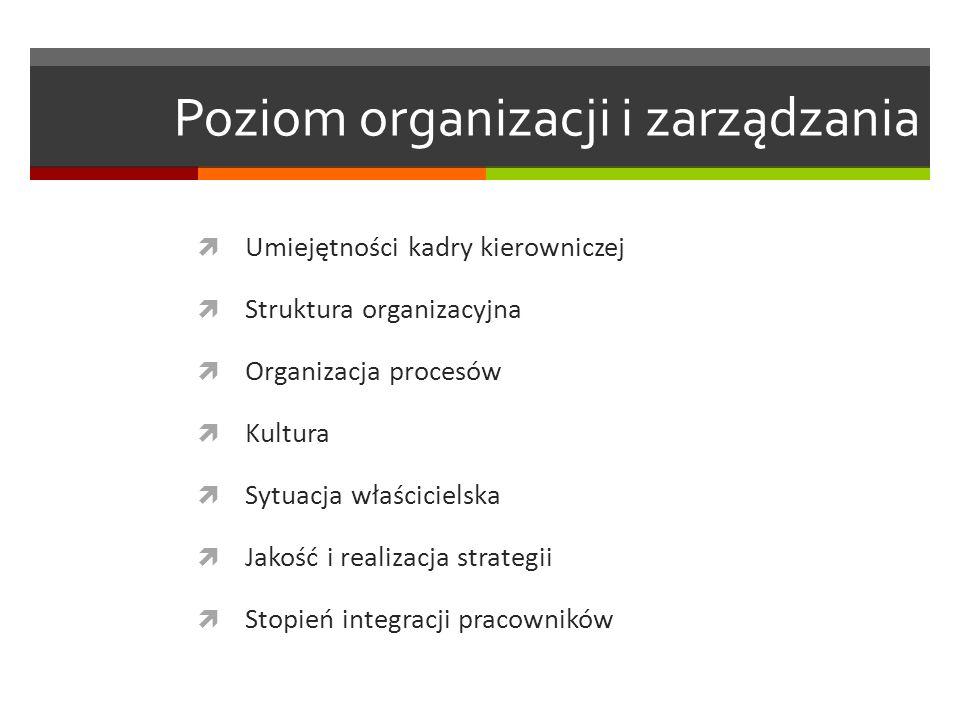 Poziom organizacji i zarządzania Umiejętności kadry kierowniczej Struktura organizacyjna Organizacja procesów Kultura Sytuacja właścicielska Jakość i