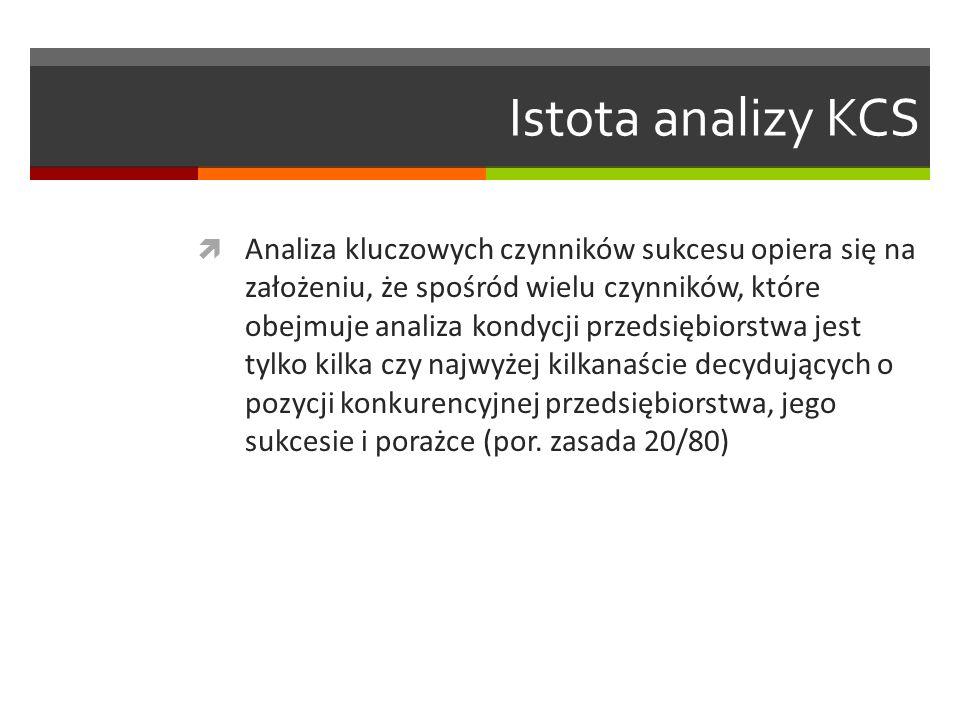 Istota analizy KCS Analiza kluczowych czynników sukcesu opiera się na założeniu, że spośród wielu czynników, które obejmuje analiza kondycji przedsięb