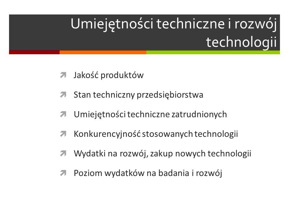 Umiejętności techniczne i rozwój technologii Jakość produktów Stan techniczny przedsiębiorstwa Umiejętności techniczne zatrudnionych Konkurencyjność s