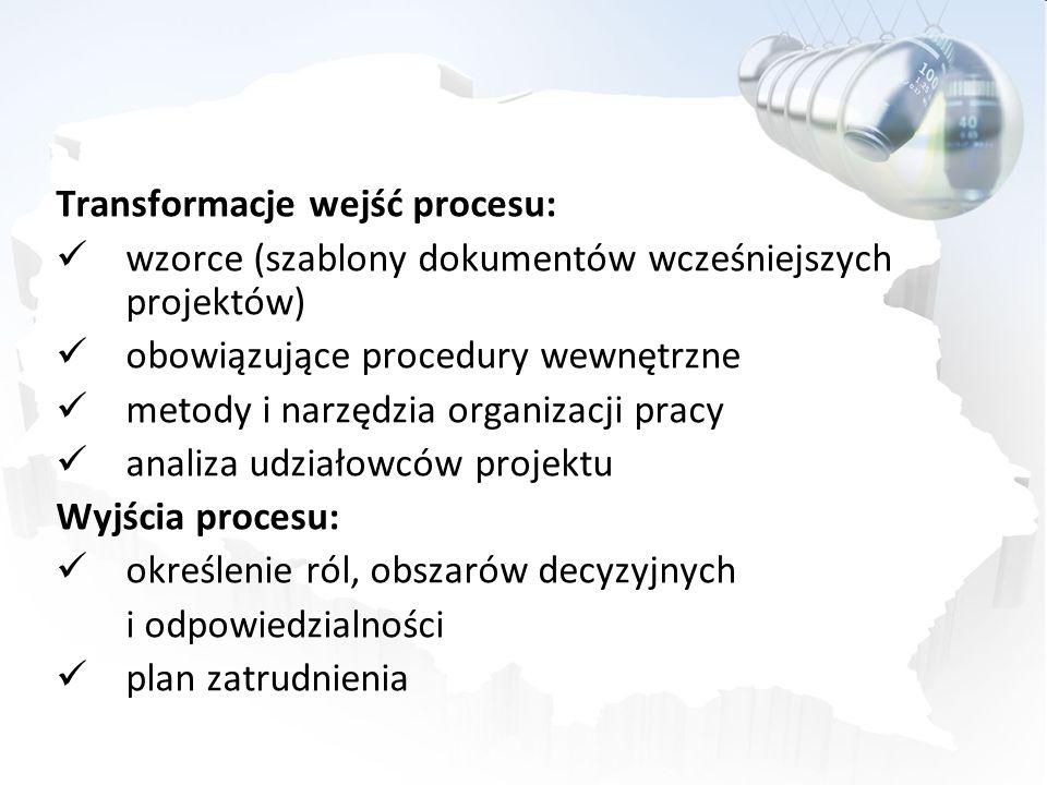 Transformacje wejść procesu: wzorce (szablony dokumentów wcześniejszych projektów) obowiązujące procedury wewnętrzne metody i narzędzia organizacji pr