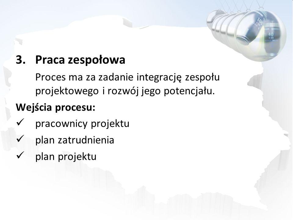 3.Praca zespołowa Proces ma za zadanie integrację zespołu projektowego i rozwój jego potencjału. Wejścia procesu: pracownicy projektu plan zatrudnieni